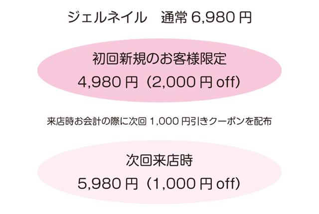 ネイルサロンのキャンペーン価格参考例