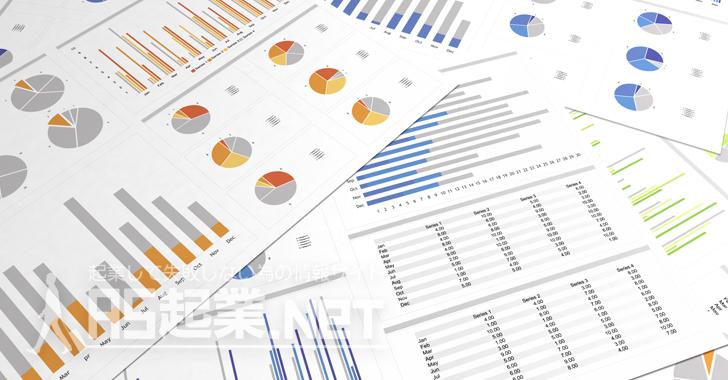 経費管理と資金運用が効率アップ