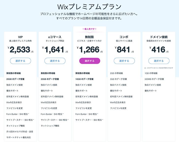 Wix.com(ウィックス)には有料プランもある